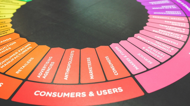 Business Development Coloured Wheel of Consumers