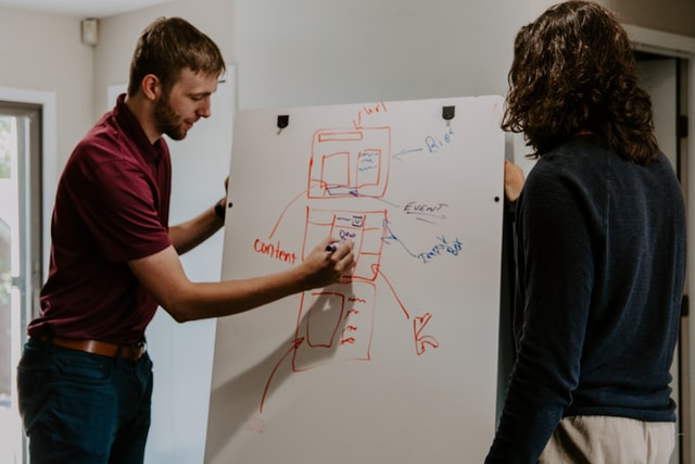 Man drawing a site map on whiteboard