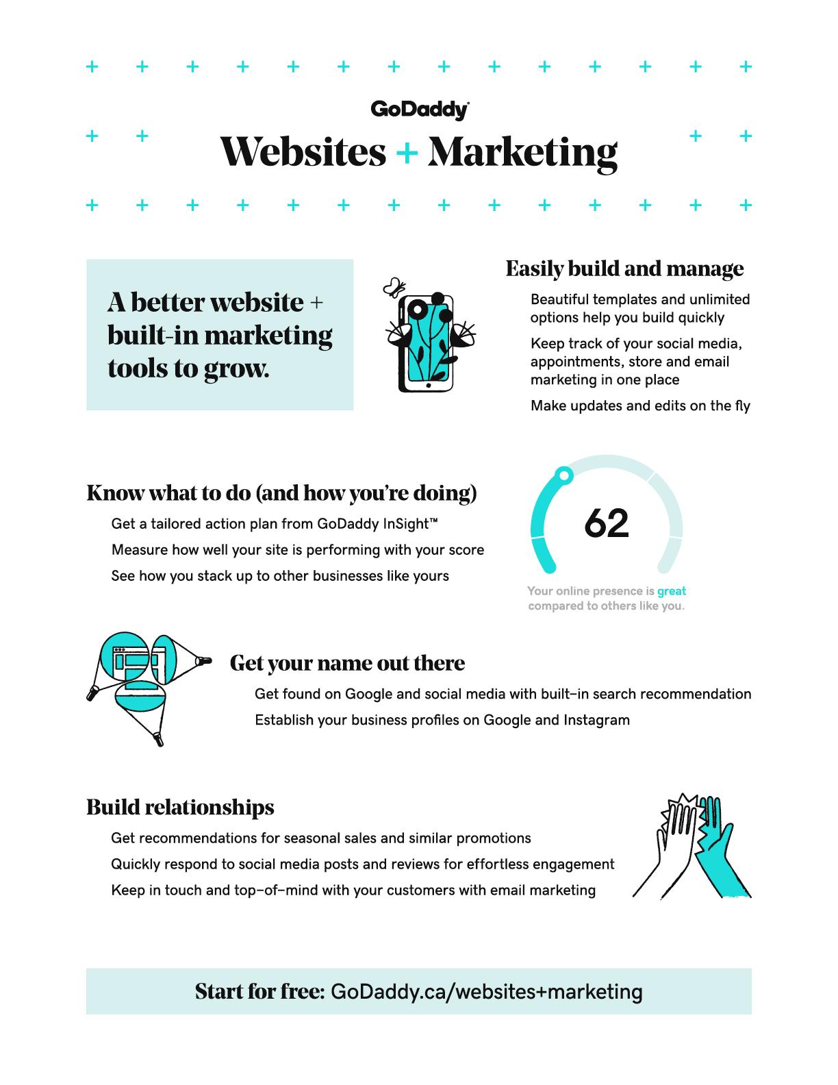 Web Marketing W+M Infographic