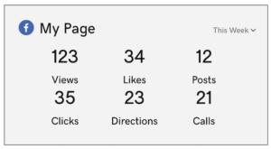 Web Marketing Facebook Stats