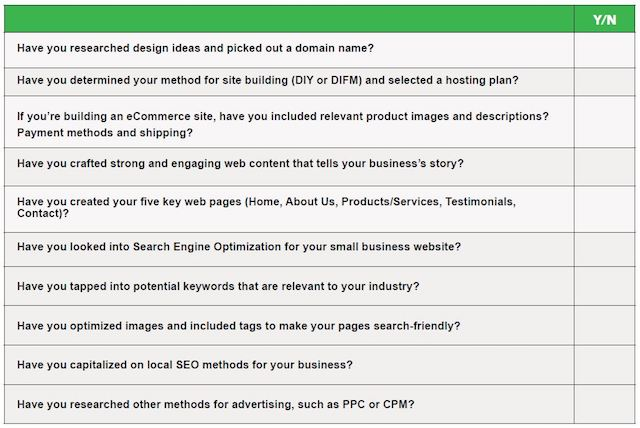 How to Make a Website Review Checklist