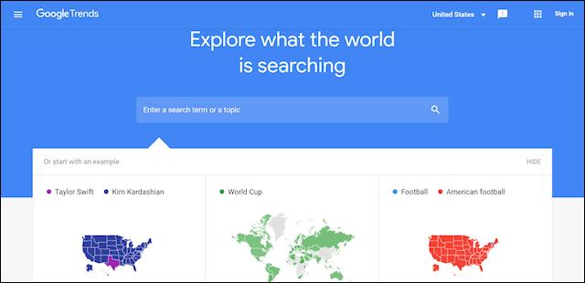 Keyword Planner Google Trends