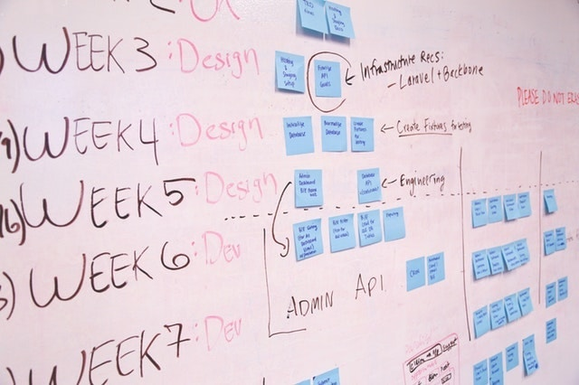 What is Project Management Schedule Drawn on White Board